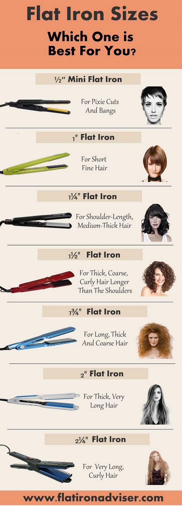 flat iron sizes